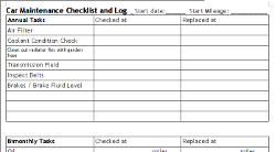Car Maintenance Log And Checklist Sign In Sheet